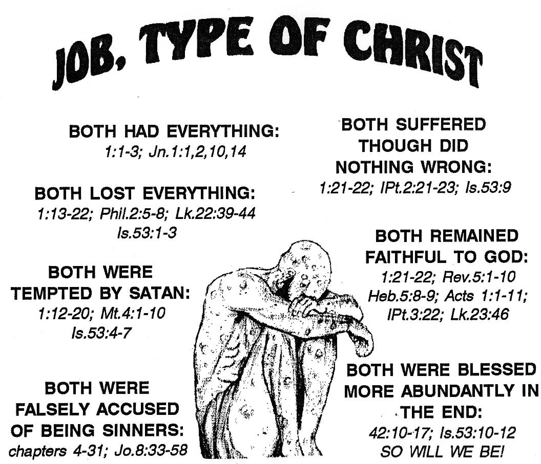 the old testaments book of job essay Read this essay and over new testament and bible dictionary project previous knowledge of the old testament this book was transcribed on how jesus.